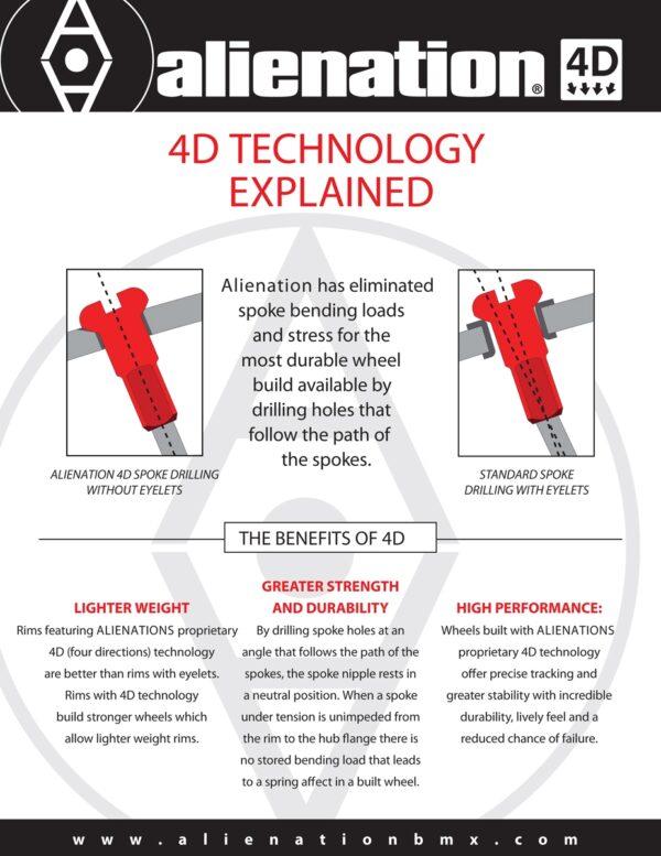 ALNATN_tech_4d_explained